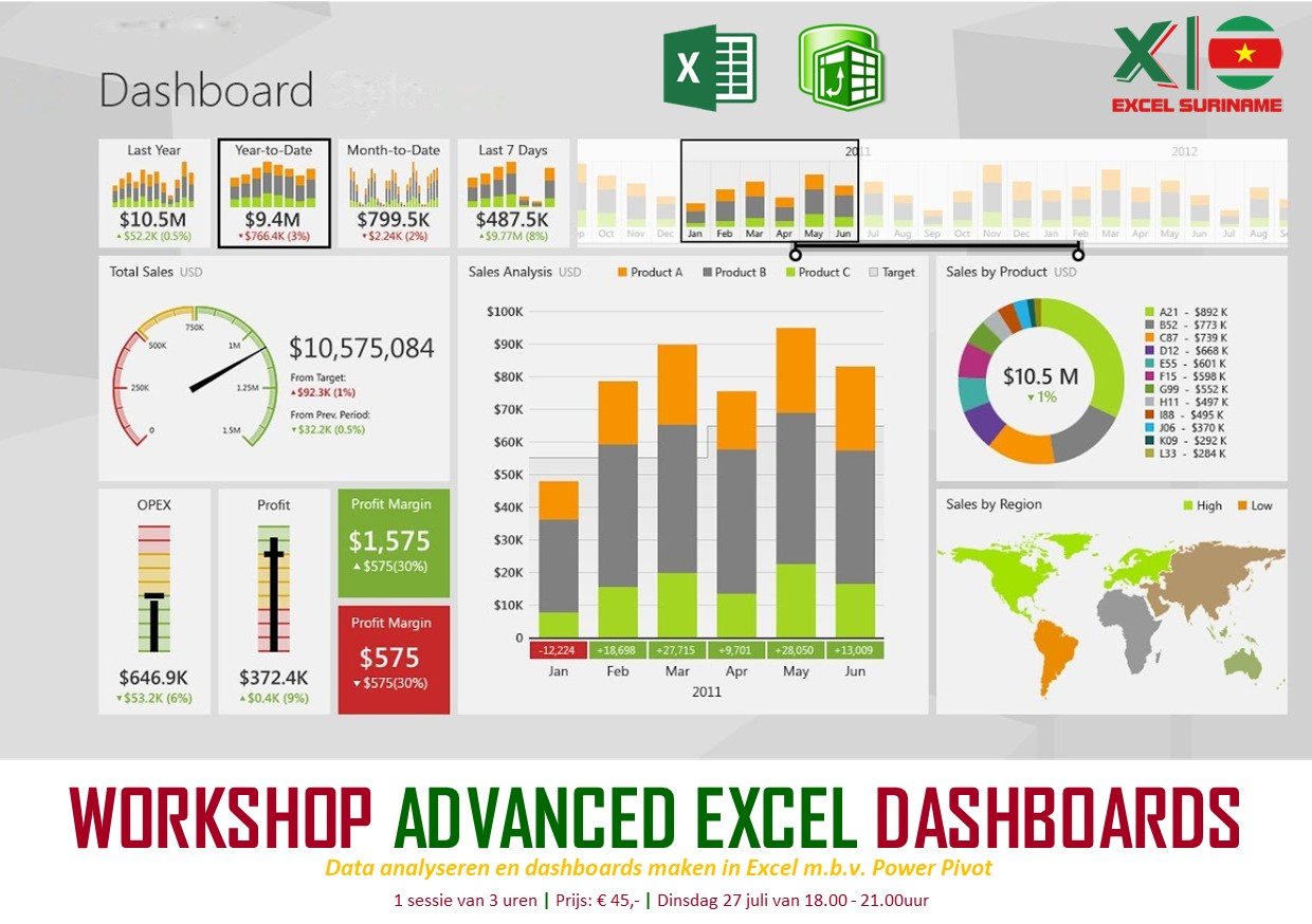 Advanced Excel Dashboards